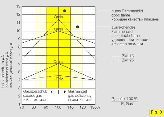 Формулы для вывода значений по разным физическим законам