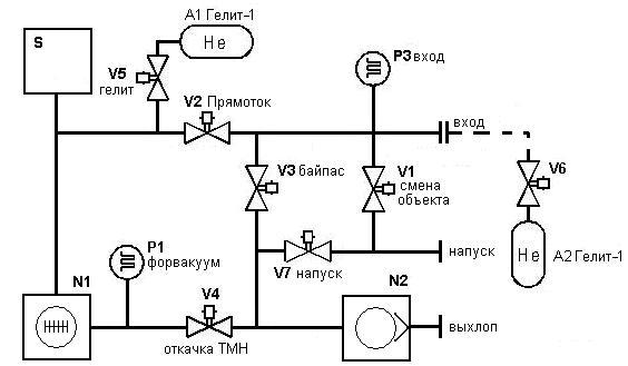 Схема подключения течеискателя